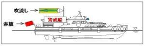 警戒船の標識